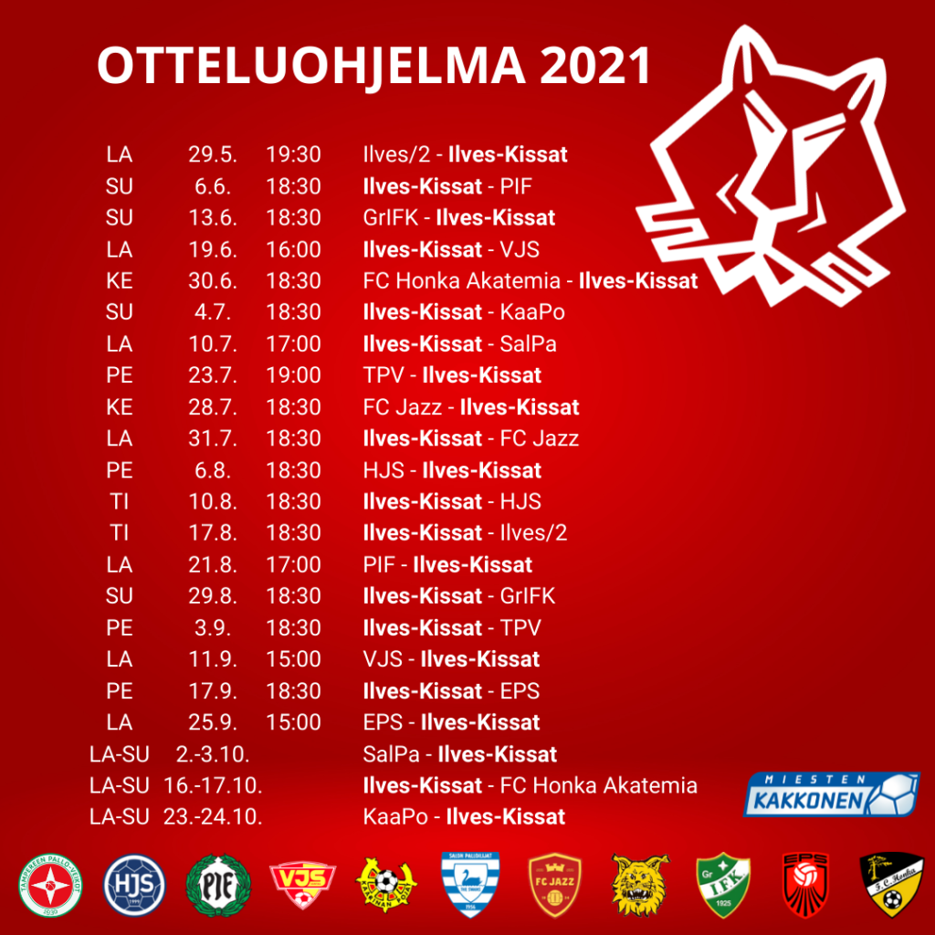 Ilves-Kissojen ottelut 2021